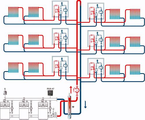 brico depot chauffage au sol electrique les abymes dunkerque cannes tarif travaux peinture. Black Bedroom Furniture Sets. Home Design Ideas
