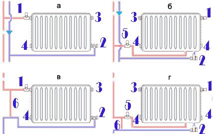 Батареи отопления одесса цены - система отопления.