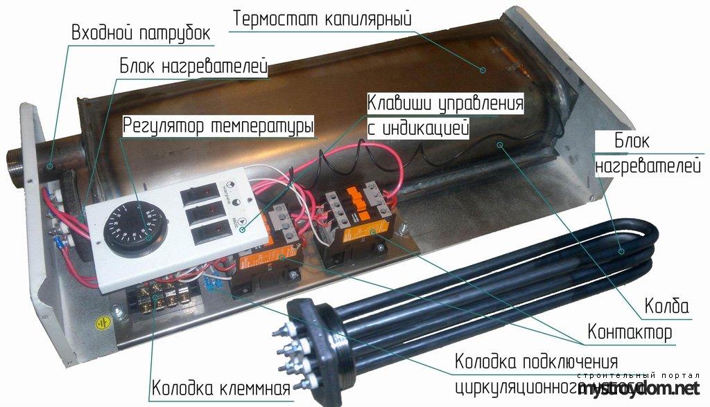 и как сделать электрокотел