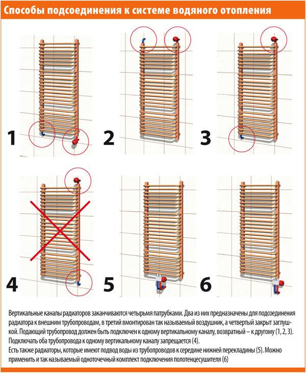 Материал радиатора-