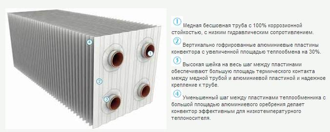 Сервис теплообменников конвекторов водяных теплообменник кожухотрубчатый кипятильник цена