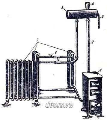 Котел для водяного отопления: как своими руками изготовить котел для дровяной системы, советы опытных мастеров
