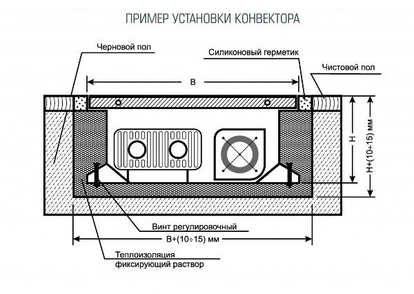 Монтаж конвекторов отопления