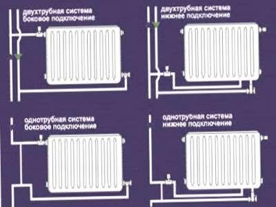 Фото: отопление с нижним