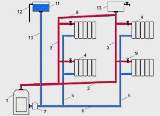 Монтаж систем отопления своими руками фото 447