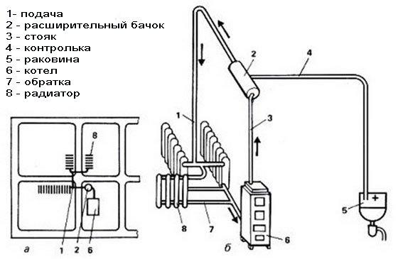 Схема устройства и установка