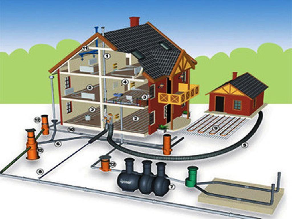 Монтаж системы канализации | ИнноваСтрой