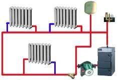 Схема однотрубного отопления частного дома фото 485