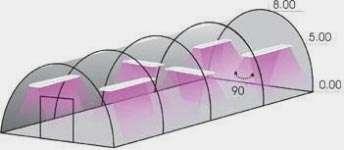 Инфракрасные лампы для обогрева теплицы