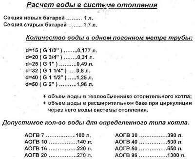 Программу для расчета воды в радиаторах