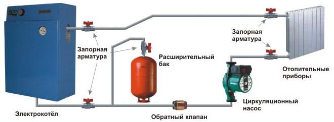 Схема отопления частного дома электрокотел