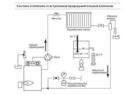 Схема системы парового