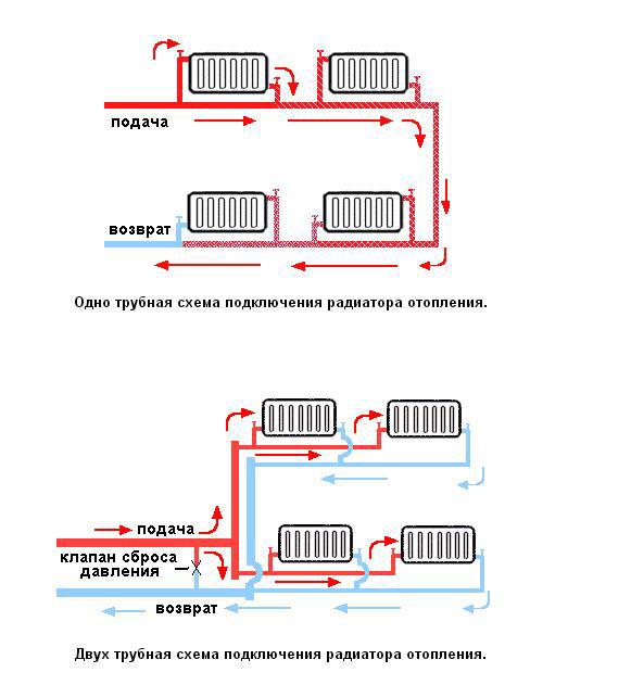 Схема устройства системы