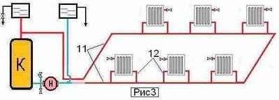 Как сделать правильно отопление в одноэтажном доме